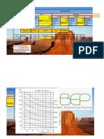 444471064-Formulation-Beton-Dreux-Gorisse-good-xlsx