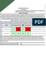 Consolidado de Evaluacion IP-MC-007-2020 (1)