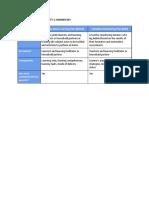 L3A3_ANSWER KEY.pdf