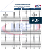 drill-pipe-thread-protectors-size-chart