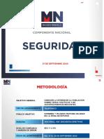 Encuesta mensual Mega Noticias Componente Seguridad