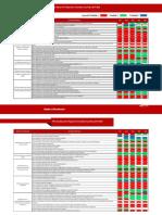 Objetivos y estrategias PDRC_Apurimac