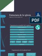 Departamentos y estructura de la IASD