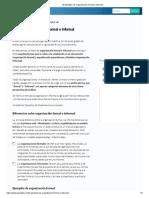 10 Ejemplos de Organización Formal e Informal
