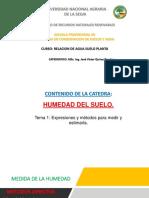 7 RASP HUMEDAD DEL SUELO EXPRESIONES Y METODOS DE ESTIMACION