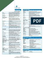 drupal-theming-cheat-sheet