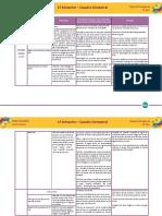 06_AP_LP_2ANO_1BIM_Quadro_bimestral_TRTA.pdf