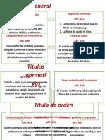 GUIA 5 PUNTO 3.3.2.1  CODIGO DE COMERCIO
