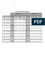 covered core conductor rating.pdf