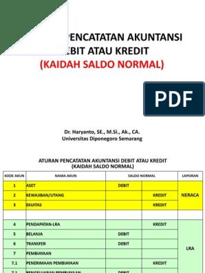 002 Kaidah Debit Kredit Saldo Normal