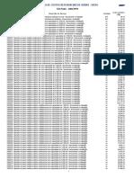 SP 07-2019 Relatório Sintético de Composições de Custos
