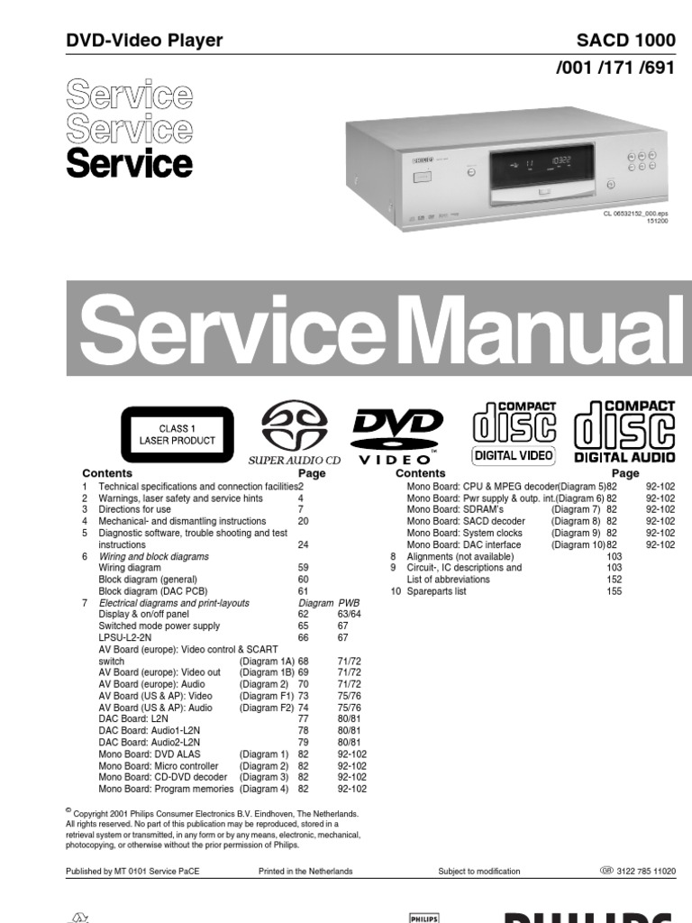 Philips SACD100-99 1997   Video   Electronic Engineering