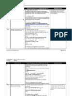 IBM AIX Security Checklist