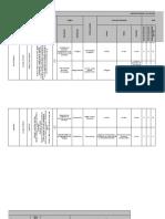 Formato - Matriz de Peligro GTC 45-12