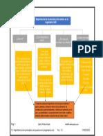 1.2 Importancia de la mecánica de suelos en la ingeniaría civil
