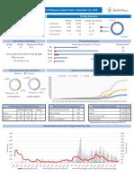 COVID-19_Epi Report_09222020