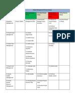 PrepProcesses.pdf