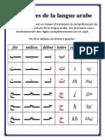 Langue-arabe-niveau1-les-lettres.pdf