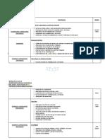 Plan Anual Matemàtica 6to 2020