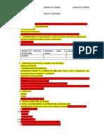 TABLA DE CONTENIDO MANUAL DE CALIDAD (1).docx