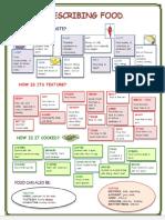 Food Description worksheet