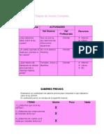 Etapas de Informar Planificar Y Decidir