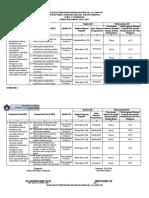 2. Analisis SKL, KI, dan KD