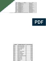 Taller 2 Formulas y Funciones en Excel 2016