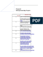 Proposed Entrepreneurship Projects