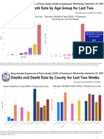 Death rate covid-19-dashboard-9-23-2020.pdf