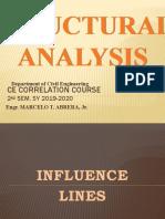 STRUCTURAL ANALYSIS 1.pptx