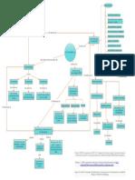 mapa mental TIC CON WEB 2.0.pdf