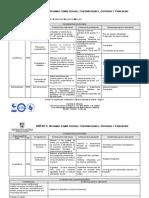 Anexo 5  Resumen contribuciones EDUARDO