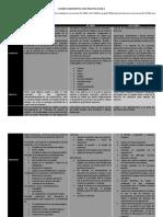 CUADRO COMPARATIVO CASO PRACTICO CLASE 4