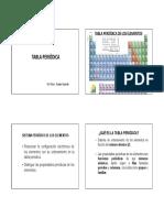 Tabla periodica UA IA.pdf
