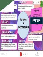 netiqueta-videoconferencia-gobierno de canarias.pdf