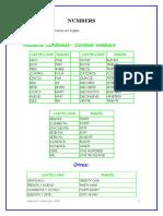actividadesrefuerzonivelintermedio1-130514155951-phpapp01-170707210515.pdf