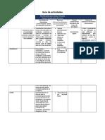 Guía de actividades Tesis 1 Presentación del curso