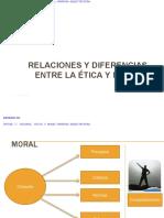 ANEXO ETICA Y MORAL video