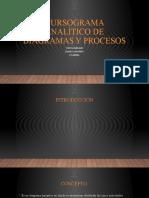 Cursograma Analítico de diagramas y procesos