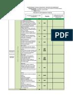 Checklist 1er Parcial TIIRD-4A-ESC-CU