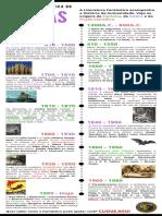 Infográfico - O Fantástico através dos tempos (1).pdf
