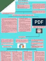 MAPA CONCEPTUAL LIPMAN Y VYGOTSKY corrección.pdf