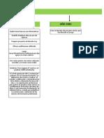 ACTIVIDAD LINEA DE TIEMPO GRUPO 2.xlsx