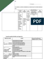 RAPORTARE ORICE IAAM Model raport   EAAAM  07.03.2018.docx