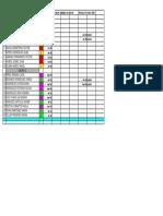 Grupos práctica 02.pdf