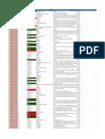 Cursus démandé par université.pdf