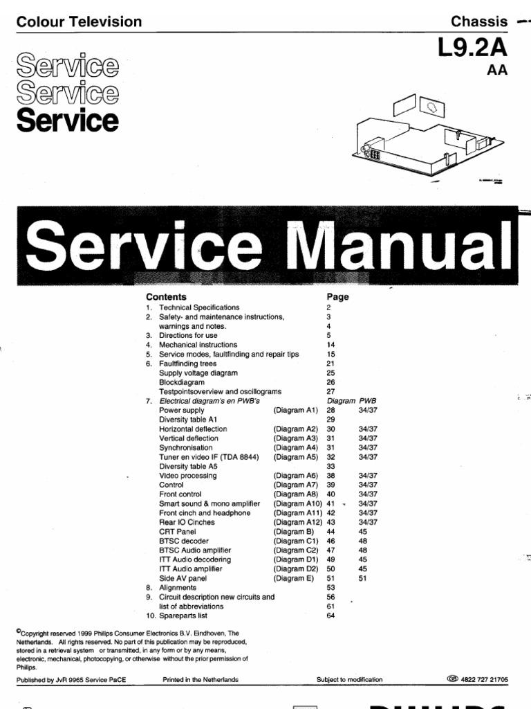 philips l9 2a rh scribd com Database System Manual Paradox Database Manual