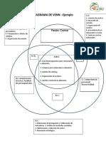 DIAGRAMA DE VENN (2).docx