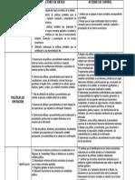 identificacion de factores de riesgo y acciones de control yuni